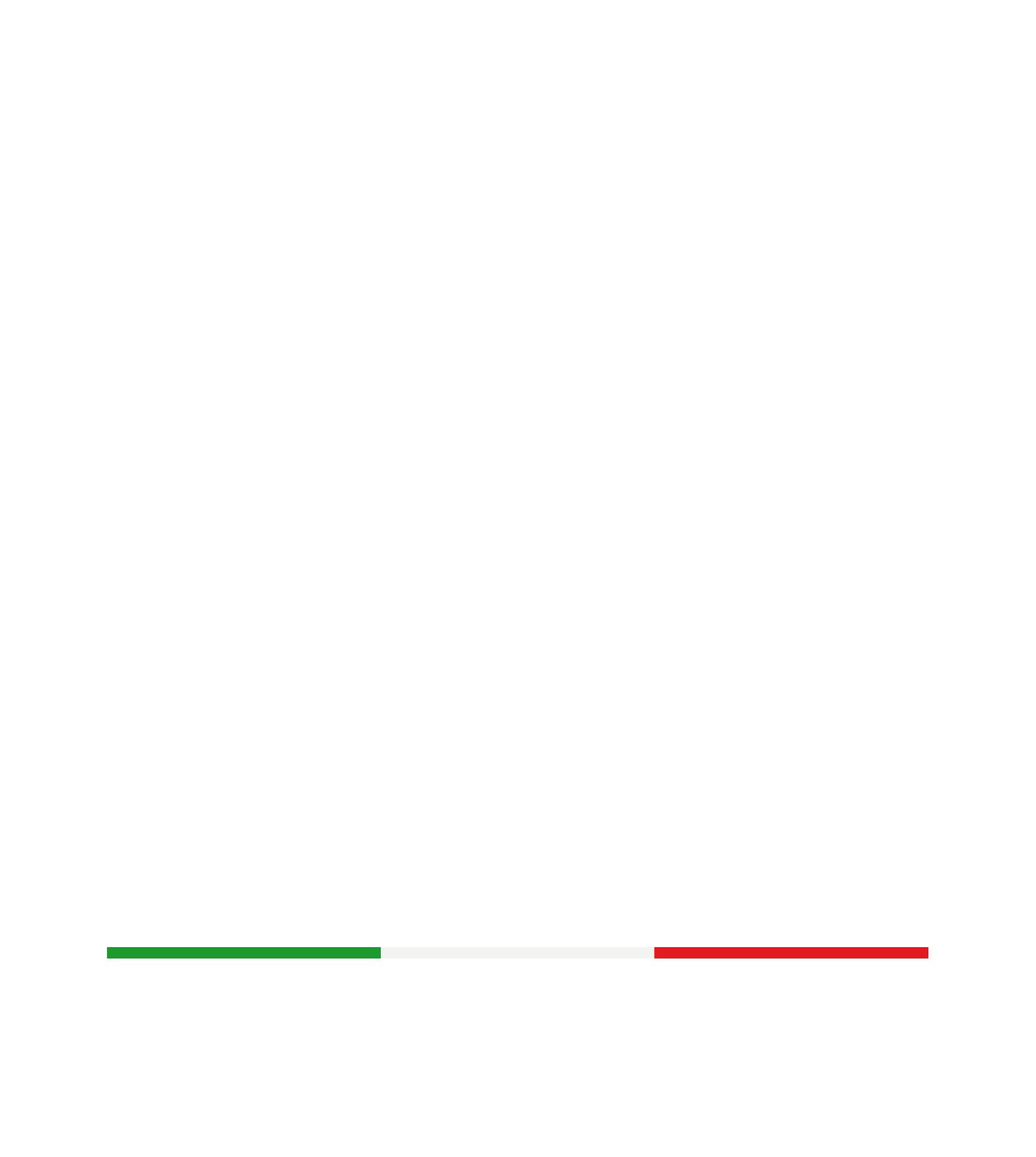web amatoriale curso de italiano gratis